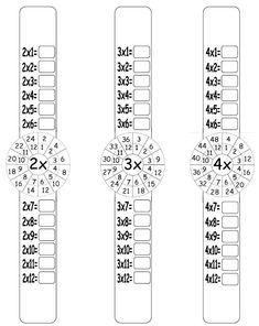 Tablas de Multiplicar fáciles para niños de primaria