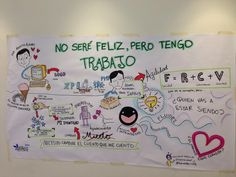 No seré Feliz, pero tengo trabajo #MartinAlaimo #FacilitacionGrafica #Agiles2014 #agile #agil #ClaudiaSandoval #GabrielMorris