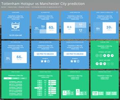 Automated Football Predictions From BETEGY - Site Review