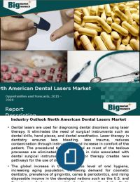 North American Dental Laser Market Report Size, Share and Tremendous Demand