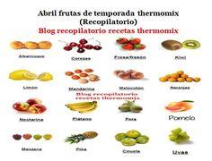 Recopilatorio de recetas thermomix: Abril frutas de temporada thermomix 2016 (Recopila...