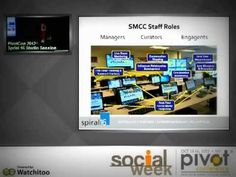 YouTube video of Eric Melin of Spiral16 talking about 'Why the RNC Social Media Command Center Was Successful and How to Create One'