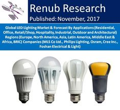 Global LED Lighting Market is growing due to Intensifying Electricity Prices, & concerns over Climate Change