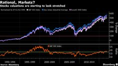 Greenspan's Irrational Exuberance Looks Entrenched, 20 Years On - Bloomberg