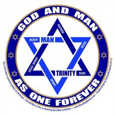 God And Man As One Forever - This is God's ultimate plans...!!!