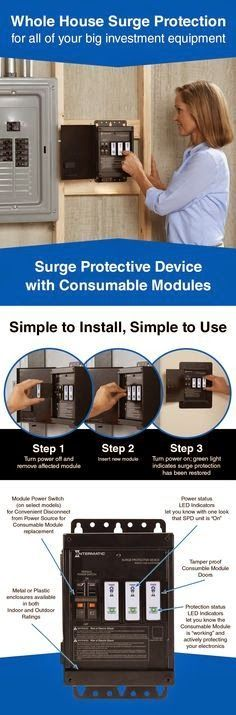 Whole House Surge Protection ... surge protective device with Consumable Modules ................... #DIY #surgeprotector #house #electrical #modulepowerswitch #switch #home