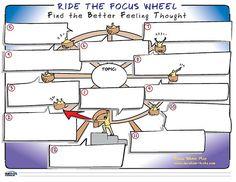 Ride the Focus Wheel, c merkley