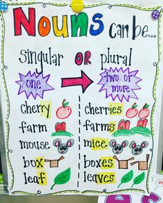 """104 Likes, 3 Comments - @crayonsandkiddos on Instagram: """"Singular and plural nouns can be so tricky! #AnchorCharts #TeachersofIG"""""""