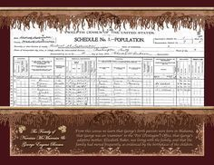 Often Overlooked Clues Experience in doing family history research is a great asset. Even the most seasoned researcher can overlook certain clues that can prove to be of great assistance. Here are a few of such often overlooked bits of information that lead to greater details about your family. #familytree #familyhistory #research #genealogy #ancestors