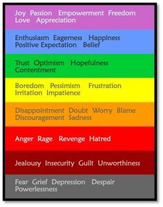 Move Over Pride and Ego! - Me to the power of We | positive thinking | mindset | gratitude | focused group energy