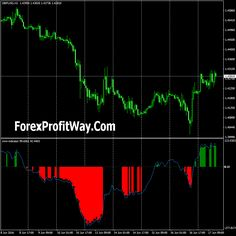 Download Alvero Channel Free Forex Mt4 Indicator Forexprofitway