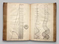 """From Albrecht Duerer famous book on design fundamentals: """"De Symmetria"""" (Unterweysung der Messung), 1525"""