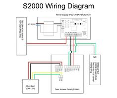 8 best access control wiring images bricolage, electrical