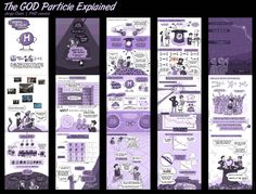 The God Particle Explained. #HiggsBoson