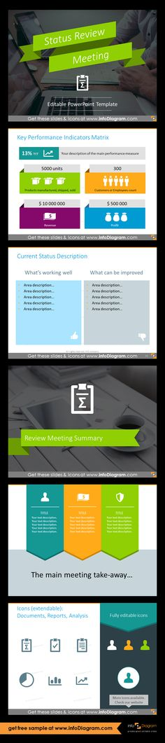 Powerpoint Template For Performance Review Meeting Type Fully
