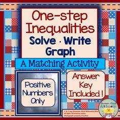 Practice solving ine