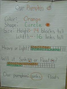 Pink Polka Dots & Pre-K: Pumpkin Exploration Chart