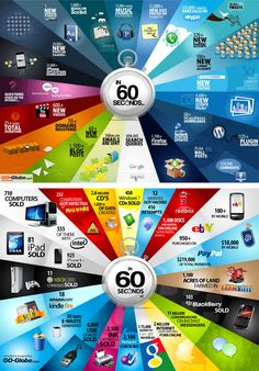 In 60 seconds. 100 Questions, This Or That Questions, News 6, Infographics, The Voice, Music, Design, Hipster Stuff, Musica