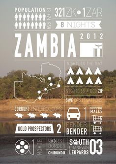 Zambia 2012 #Infographies                                                                                                                                                     Plus