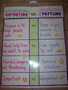 Pbis Bathroom Rules Pbis Pinterest Bathroom Bathroom Rules And Preschool