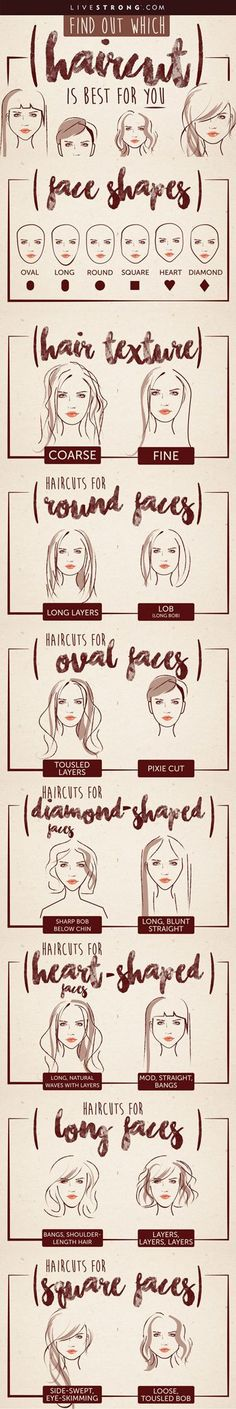 Understanding your face shape and your hair's texture and type is key to choosing the right style for you.