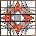 Blurred Vision Pattern