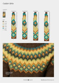 """Photo from album """"The Knitter on - Her Crochet Fair Isle Knitting Patterns, Knitting Machine Patterns, Sweater Knitting Patterns, Knitting Charts, Knitting Stitches, Knitting Designs, Knit Patterns, Free Knitting, Knitting Projects"""