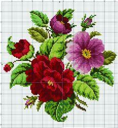 La imagen puede contener: flor y planta 123 Cross Stitch, Cross Stitch Fruit, Cross Stitch Pillow, Cross Stitch Heart, Beaded Cross Stitch, Cross Stitch Flowers, Modern Cross Stitch, Cross Stitch Designs, Cross Stitch Embroidery