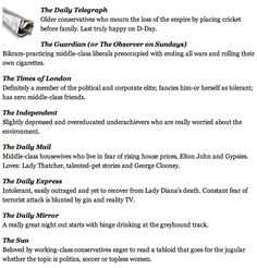 How the New York Times classifies the readership of British newspapers. The Guardian one made me chuckle #journalism #newspapers