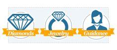 Brilliance.com   Diamond Cut