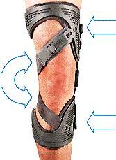 The Future is Here: Printed Prosthetics Elhers Danlos Syndrome, Aching Knees, Orthotics And Prosthetics, Medical Engineering, Knee Problem, Knee Osteoarthritis, Medical Design, Knee Brace, Knee Pain