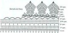 Resultado de imagem para graficosde barradinhos para vestido de croche