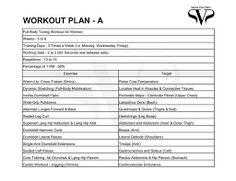 Image result for sapna vyas patel + diet plan
