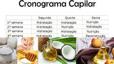 Feirinha Chic : Cronograma capilar com receitas caseiras