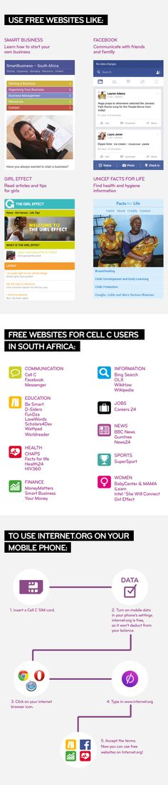 Cell C South Africa
