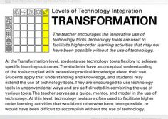 Transformation Level Text Slide Use Of Technology, Technology Integration, Information Literacy, Learning Activities, Innovation, Encouragement, Student, Reading, Word Reading