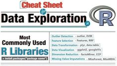 r cheat sheets - Google Search