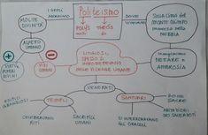 Unconventional Mom: Civiltà Greca: Mind Map per la quinta elementare d...
