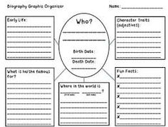 Biography Rubric  Teaching Writing NonFiction