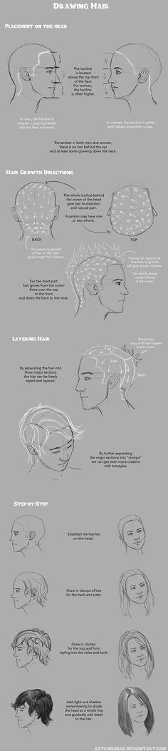 Drawing Hair Tutorial by DianetheKraus.deviantart.com on @deviantART