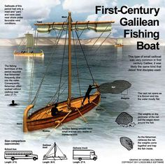 firstCenturyGalileanFishingBoat.jpg (JPEG Image, 935 × 933 pixels) - Scaled (67%)