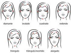 diferentes tipos de rostros graficos