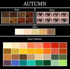Interesting... my hair, eye, and skin colors are all here...and my name is at the top of the chart.  ;)