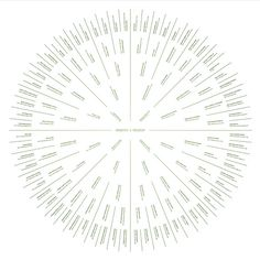 Family Tree - Digital 6 Generation Sunburst Design - PRINT-READY FILE- custom made with your genealogy Family Tree Generator, Family Tree Print, Family Trees, Family Tree Designs, Genealogy Chart, Tree Templates, Modern Family, Family History, Photo Book