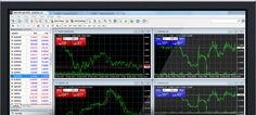 Free video tutorials on Metatrader for help … … Financial Instrument, Web Analytics, Display Ads, Forex Trading, How To Be Outgoing, Videos, Accounting, Video Tutorials, Ea