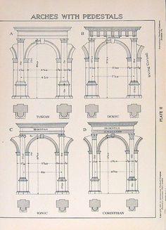The American Vignola - William R. Ware 1903 - Arches With Pedestals