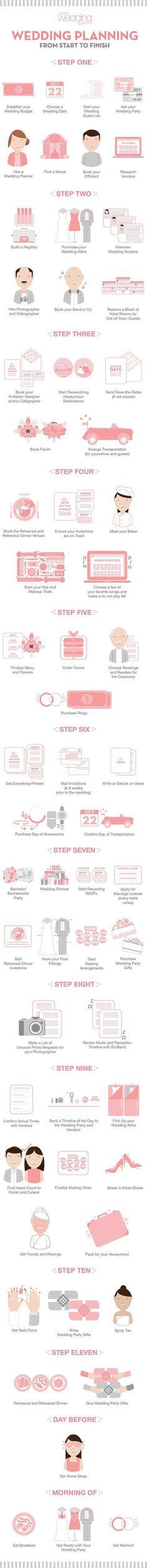 Infographic: Wedding Planning Timeline #weddingring