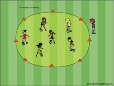 Why are dribbling basics important for U6 - U12 youth soccer players? great example drills and pictures!