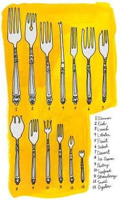 Good Southern Belle Manners: Knowing Different types of forks - helpful to keep in mind if you're the host or as a sneaky cheat sheet if you're a guest and are a little overwhelmed with multiple forks in front of you! recipe of cooking guide Table Manners, Good Manners, Dining Etiquette, Etiquette Dinner, Table Setting Etiquette, Etiquette And Manners, Le Diner, Decoration Table, Decorations