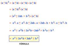 Productos notables de ecuaciones cuadráticas